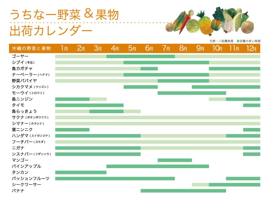 うちなー食品カレンダー